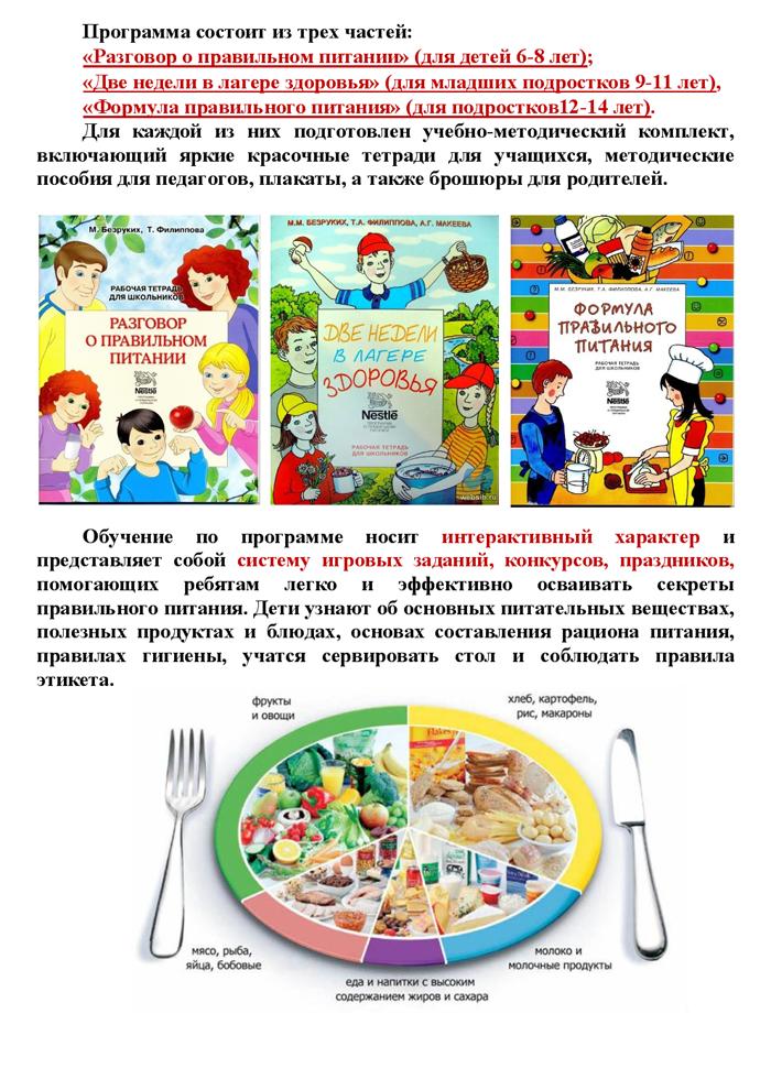 Конкурс детских работ разговор о правильном питании